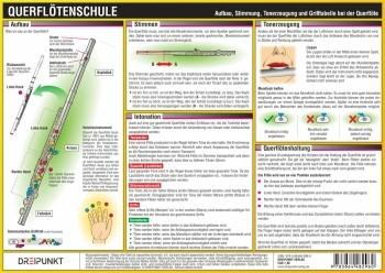 Info-Tafel Querflötenschule Din A4, laminiert